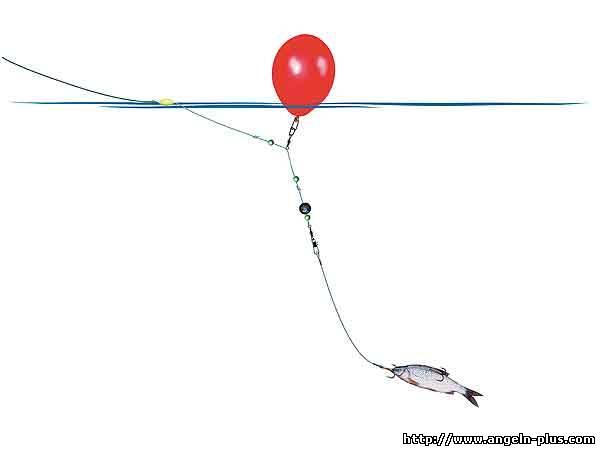 оснастка на горную рыбалку